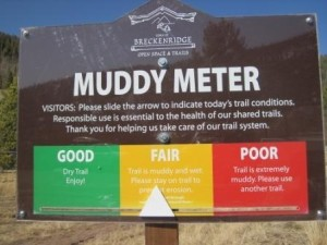 Mudseason meter